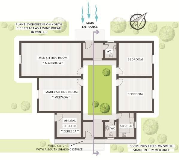 شکل 3: نقشه کف نمونه اولیه خانه (آمانی، 2013)